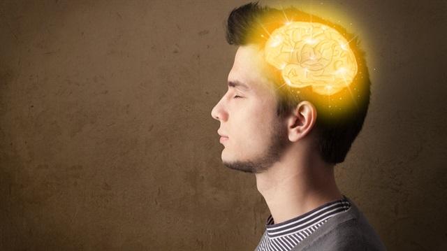 Başarıyı Sınırlandıran Düşünce ve Davranışlar Eğitimi